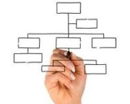 Wat is eenorganisatie?