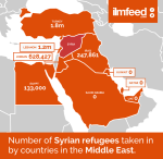 Opvang-vluchtelingen